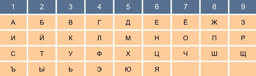 Какие вещи принесут вам удачу: определяем спомощью нумерологии   Эзотерика   Тайное