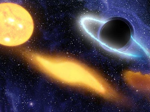 Как звезды и планеты влияют на характер человека?