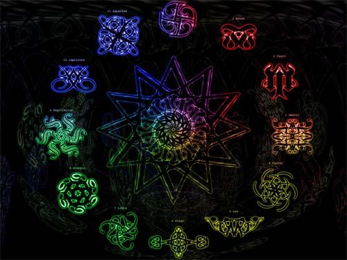 Знаки Зодиака: страхи и комплексы
