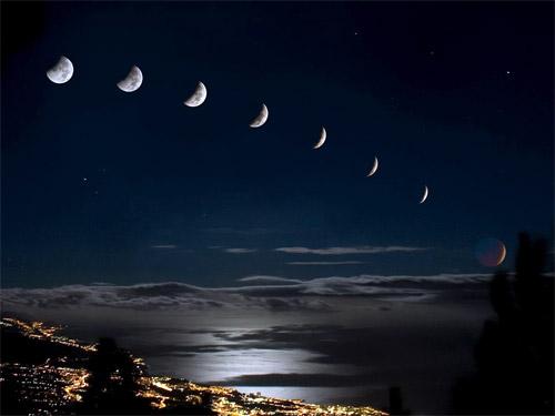 Лунный календарь 2014 от Василисы Володиной: благоприятные периоды в году