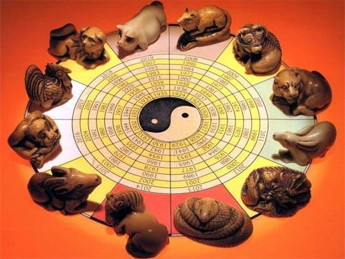 Источники энергии и жизненной силы для знаков восточного гороскопа.