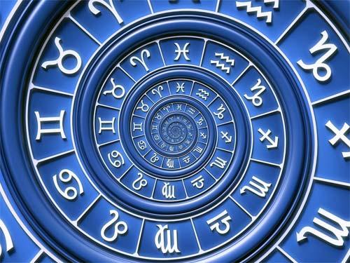Имя дмитрий знак зодиака козерог