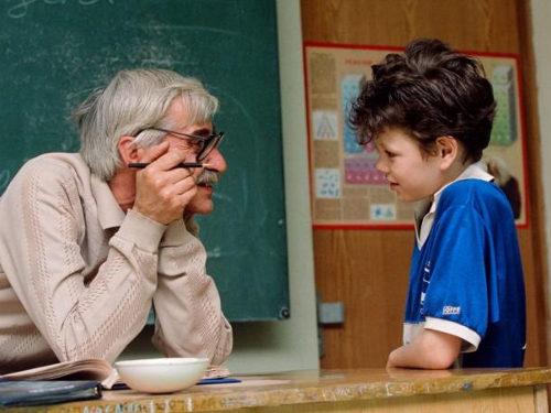 Гороскоп совместимости Знаков Зодиака по принципу «Я и мой Учитель»
