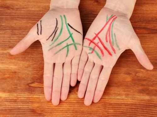 Линии детей на руке: узнайте все о вашем будущем потомстве