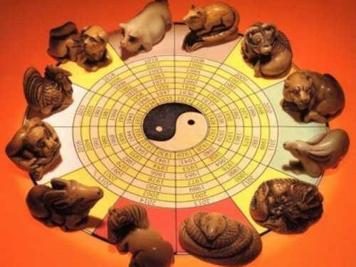 Китайский Новый год поВосточному календарю: традиции привлечения удачи