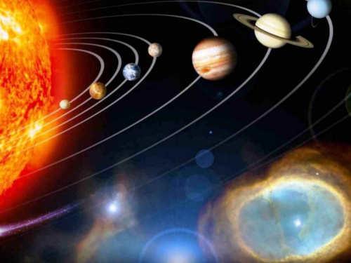 Планеты-покровители Знаков Зодиака