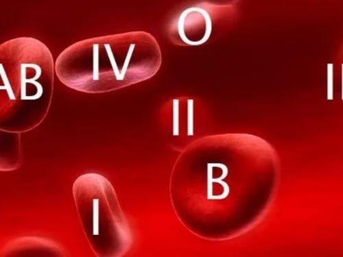 Как определить характер погруппе крови человека