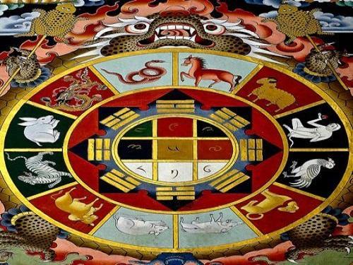 Каким будет 2018 год для Знаков восточного гороскопа