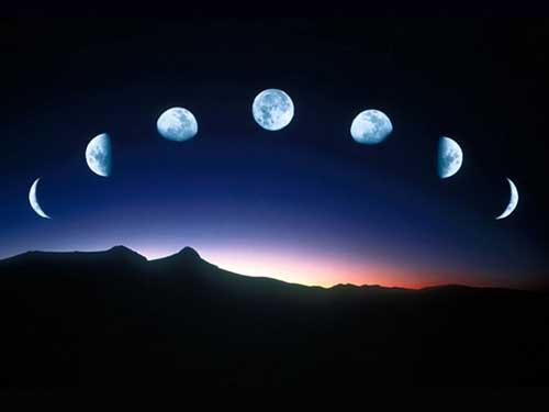 Денежный лунный календарь наянварь 2018 года