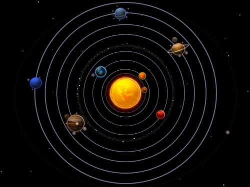Влияние планет нажизнь исудьбу человека