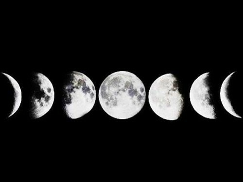 Лунный календарь поЗнакам Зодиака насентябрь 2018 года
