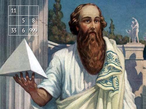 Квадрат Пифагора: как рассчитать психоматрицу подате рождения