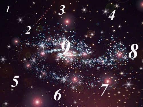 Какое число приносит вам удачу: определяем спомощью нумерологии