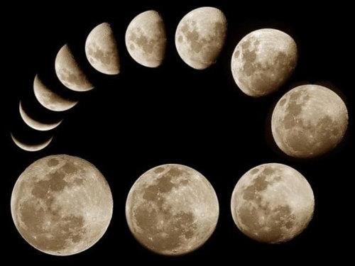 Растущая Луна вноябре 2018 года