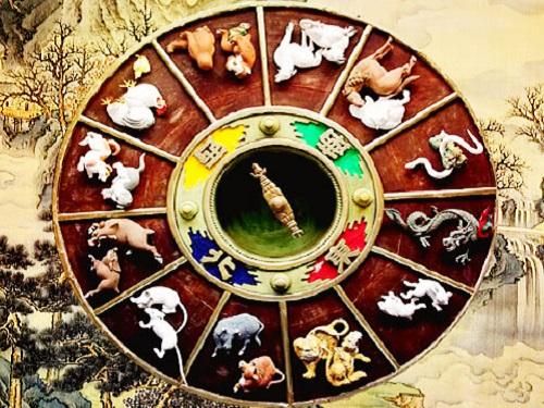 Каким Знакам восточного гороскопа повезет в2019 году