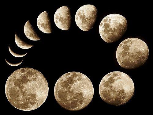 Растущая Луна вмарте 2019 года