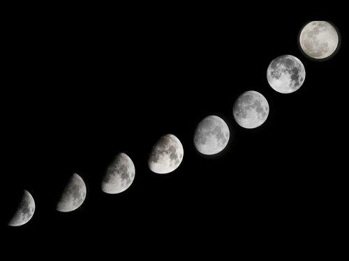 """Лунный календарь на апрель 2019 года"""""""