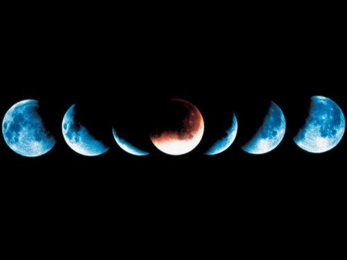 Лунный календарь поЗнакам Зодиака наапрель 2019 года