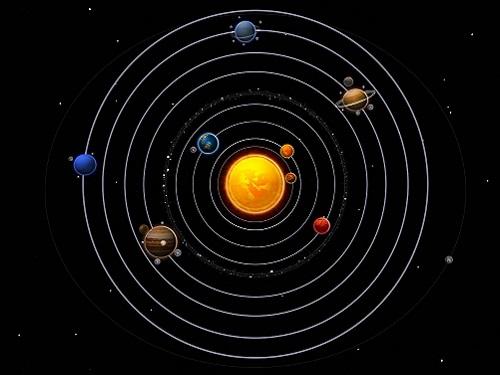 Ваша планета-покровитель подате рождения
