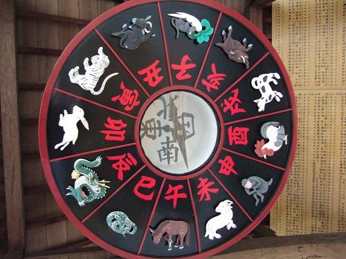 Восточный гороскоп погодам: таблица