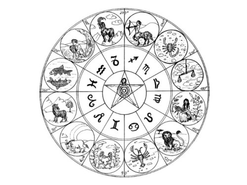 Характеристика иописание Знаков Зодиака