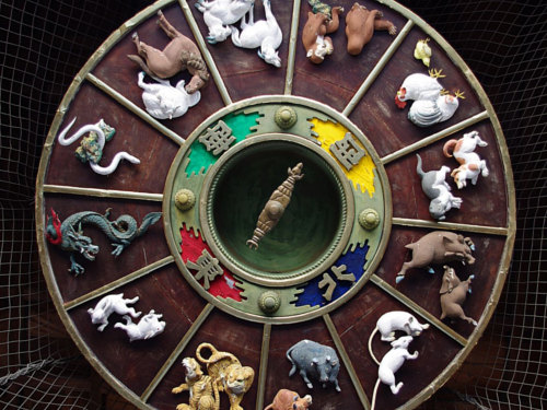 Китайский гороскоп погодам рождения