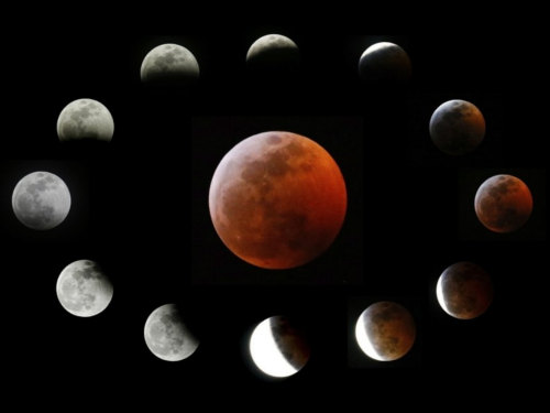Лунное затмение виюле 2019 года