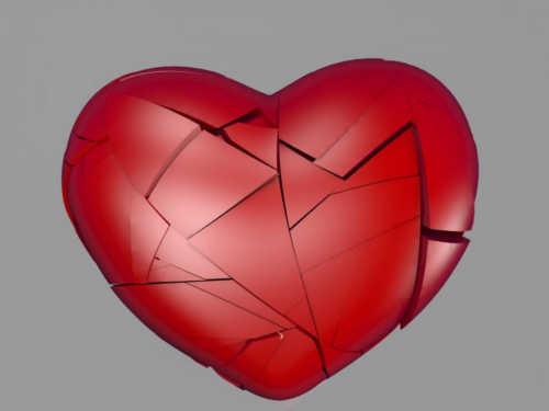 Самые невезучие влюбви Знаки Зодиака