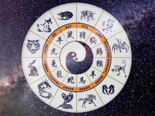 Китайский гороскоп на2020 год