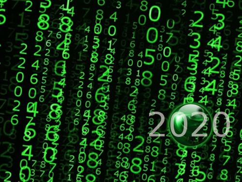 Нумерологичекий прогноз подате рождения на2020 год