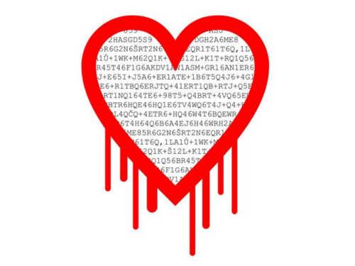 5слов-паролей для обретения любви
